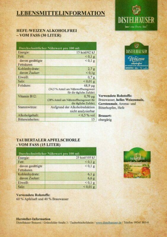 Lebensmittelinformation